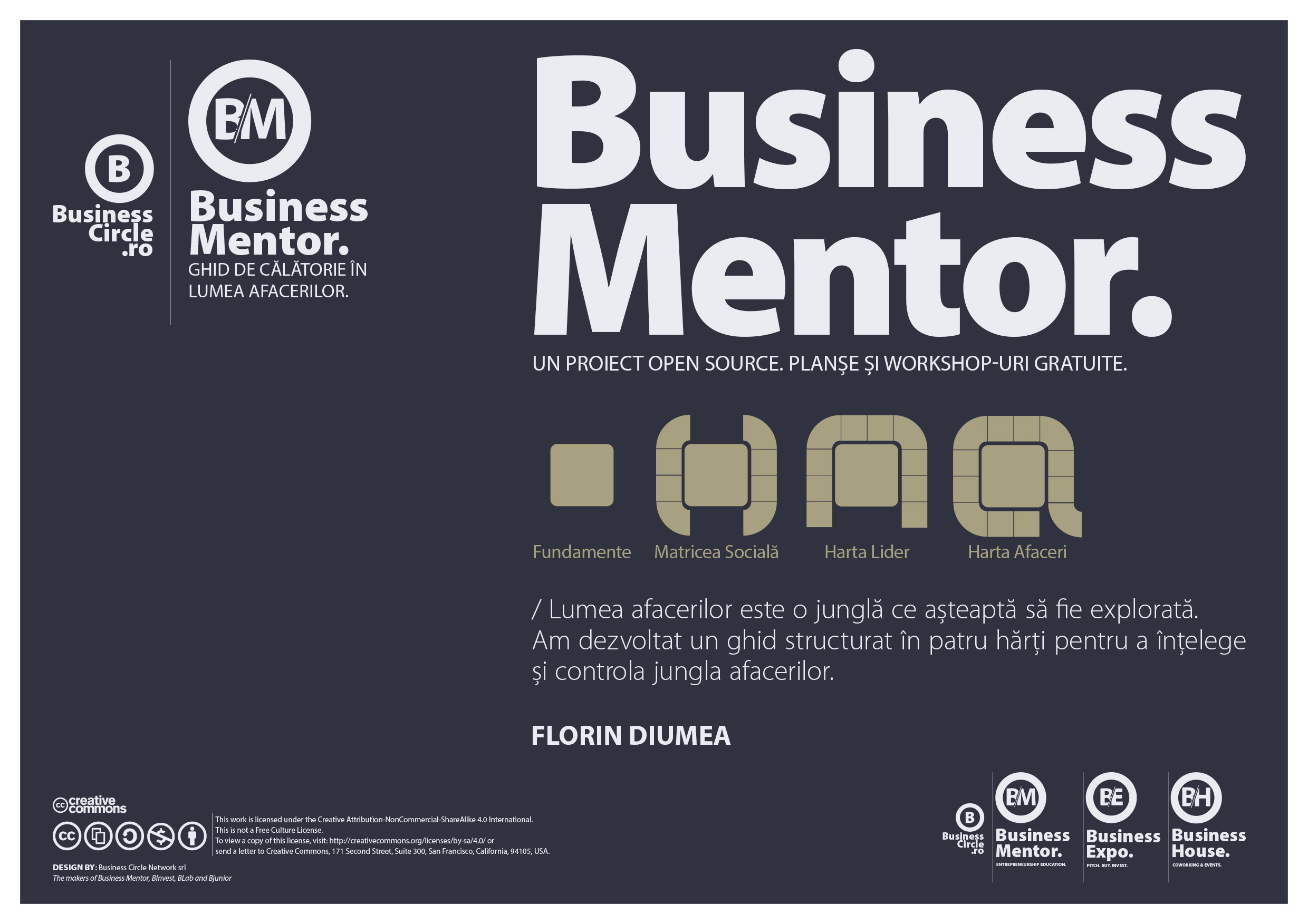 Business Mentor canvas